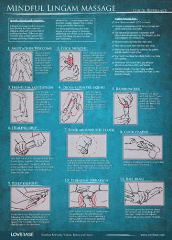 Mindful Lingam Massage Quick Reference - DIN A4 laminated