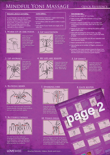Mindful Yoni Massage Quick Reference - DIN A4 laminated